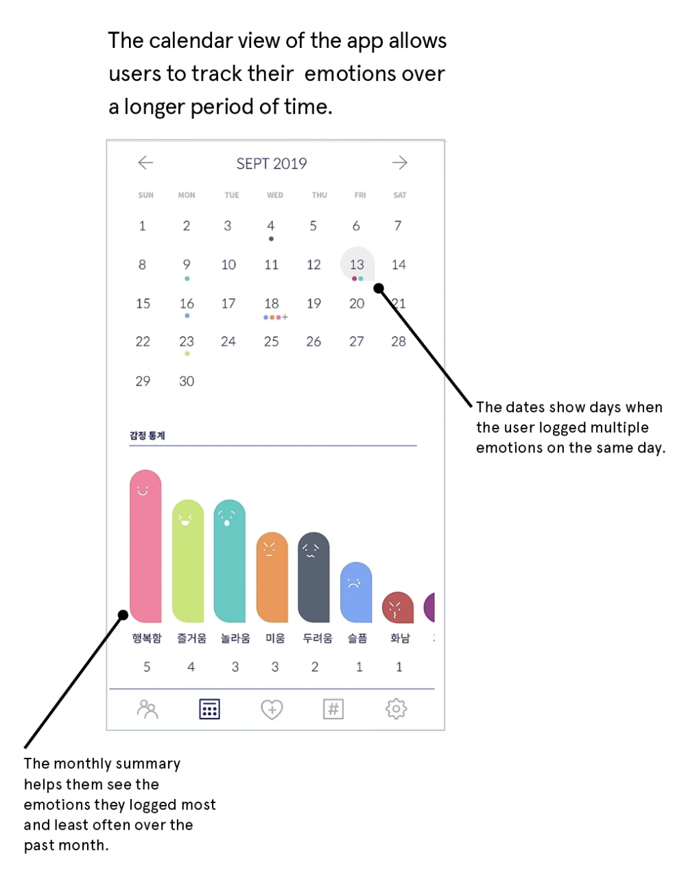 Screenshot of Riary's calendar view, which allows users to track their emotions over time.
